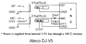 Schemat podłączenia radiotelefonu Alinco DJ-V5