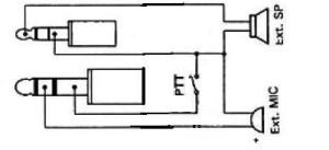 Schemat podłączenia Navcoom TK 890