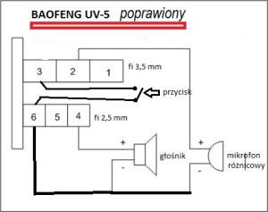 Baofeng UV5R (autor: Andii z pl.rec.paralotnie)