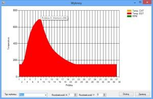 Przykładowy wykres