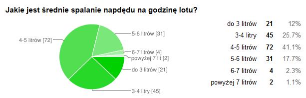 naped_srednie_spalanie
