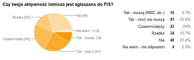 piloci_FIS