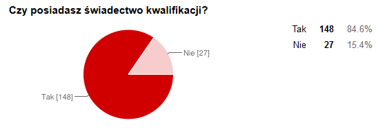 piloci_sk