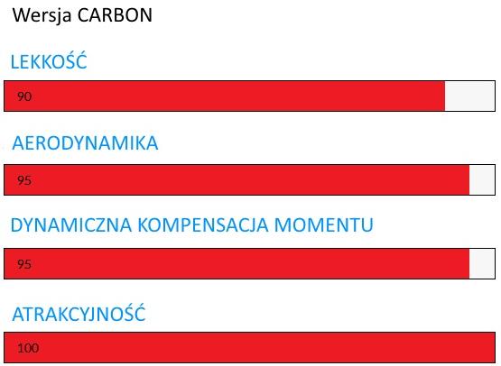 scout_carbon_s